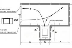 Vezd-v-garazh-yekzamen-GIBDD